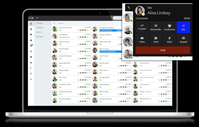 Software PBX